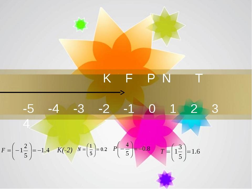 K F P N T -5 -4 -3 -2 -1 0 1 2 3 4 K(-2)
