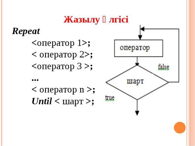 Жазылу үлгісі Repeat ;  < оператор 2>;  ; ...  < оператор n >; Untіl <...