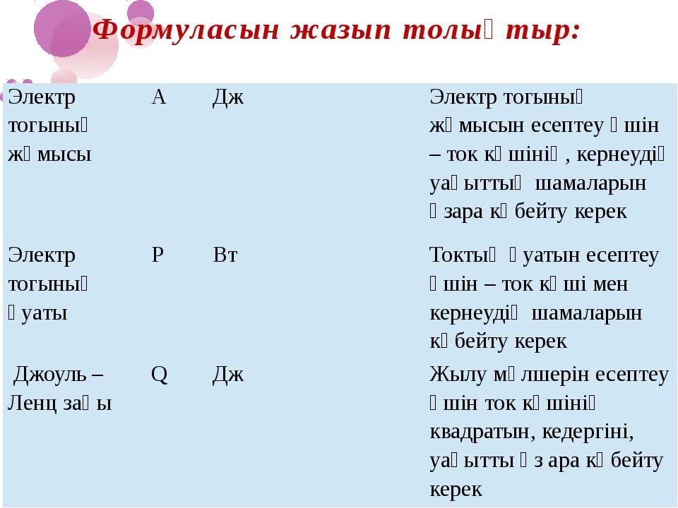 Формуласын жазып толықтыр: Электр тогының жұмысы A Дж Электр тогының жұмысын...