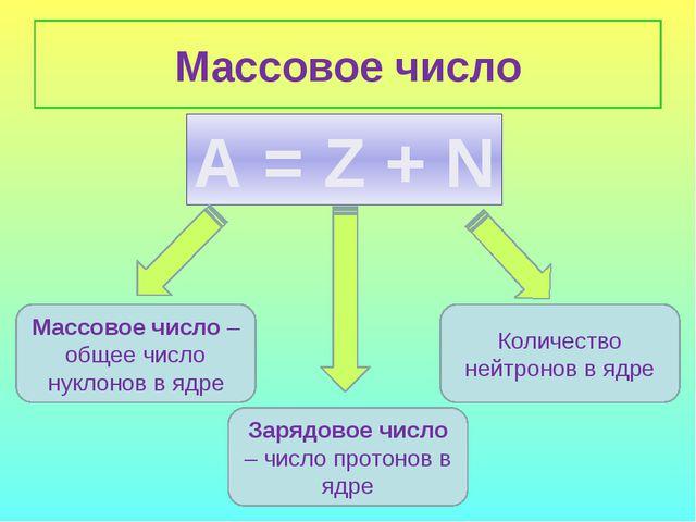 Массовое число А = Z + N Массовое число – общее число нуклонов в ядре Зарядов...