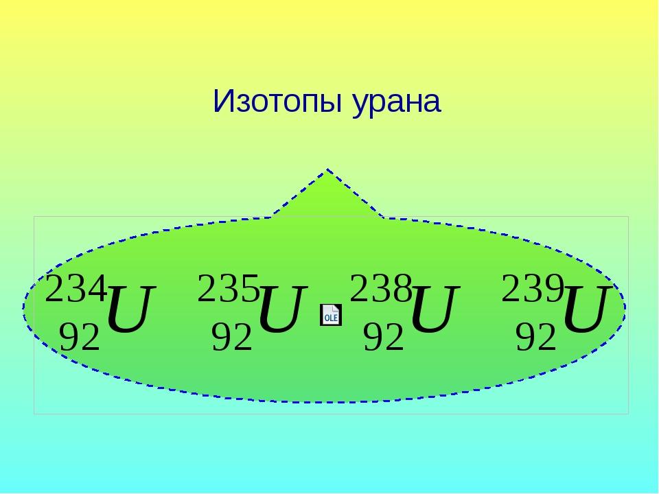 Изотопы урана