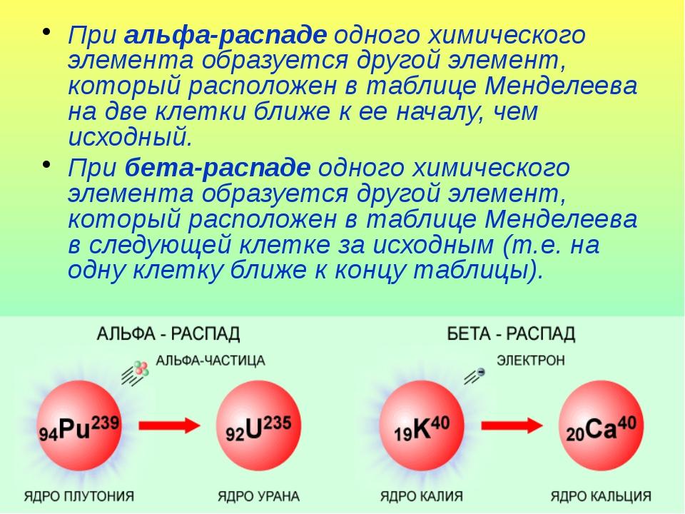 При альфа-распаде одного химического элемента образуется другой элемент, кото...