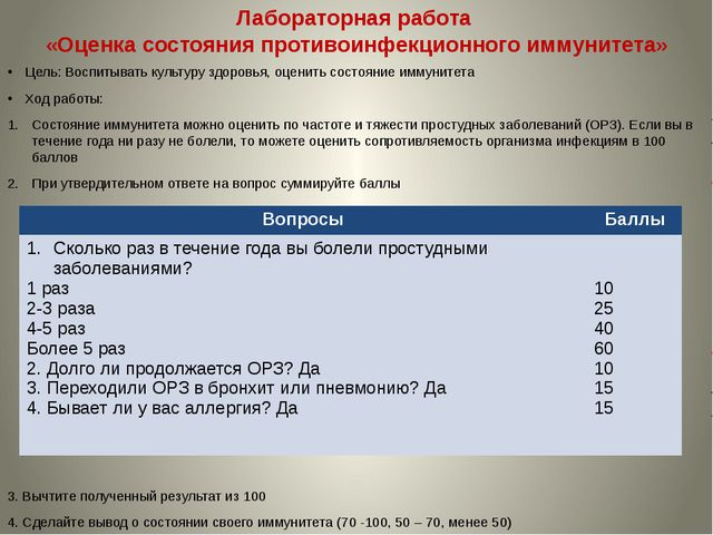 Лабораторная работа «Оценка состояния противоинфекционного иммунитета» Цель:...