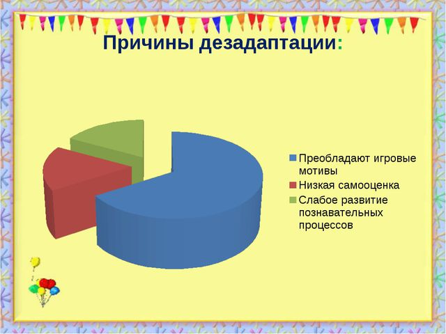 Причины дезадаптации: http://aida.ucoz.ru
