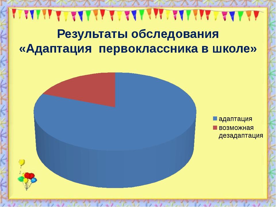 Результаты обследования «Адаптация первоклассника в школе» http://aida.ucoz.ru