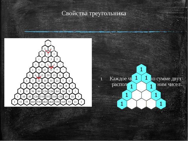 Свойства треугольника Каждое число равно сумме двух расположенных над ним чис...