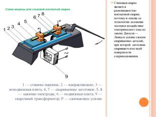 Схема машины для стыковой контактной сварки Стыковая сварка является разновид