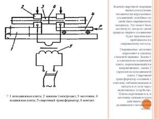 Задачей сварочной операции является получение механически неразъемных соедин