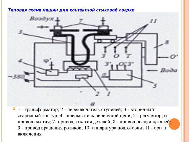Типовая схема машин для контактной стыковой сварки 1 - трансформатор; 2 - пер...