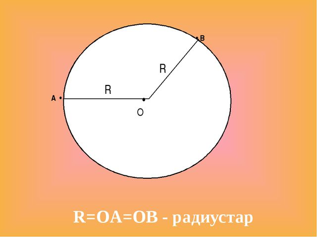 • O А • • В R R R=OA=OB - радиустар