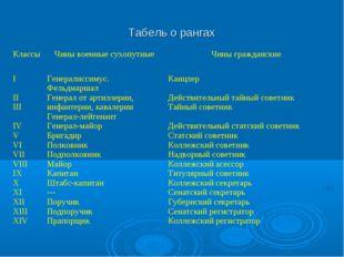 Табель о рангах КлассыЧины военные сухопутныеЧины гражданские I II III IV V