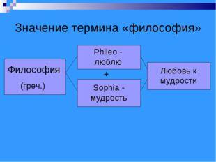 Значение термина «философия» Философия (греч.) Phileo - люблю Sophia - мудрос