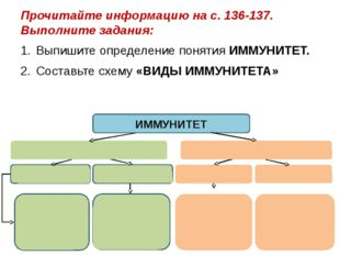 Прочитайте информацию на с. 136-137. Выполните задания: Выпишите определение