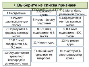 Выберите из списка признаки ТРОМБОЦИТОВ 1.Бесцветные 3.Могут быть различной ф