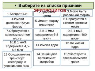 Выберите из списка признаки ЭРИТРОЦИТОВ 1.Бесцветные 3.Могут быть различной ф