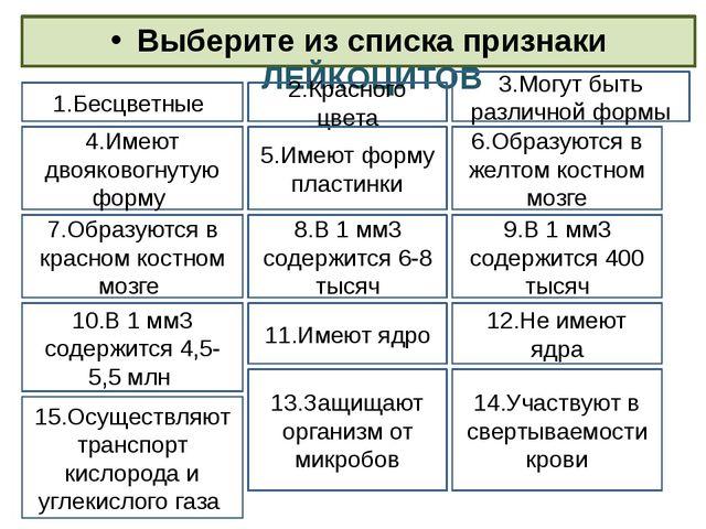 Выберите из списка признаки ЛЕЙКОЦИТОВ 1.Бесцветные 3.Могут быть различной фо...