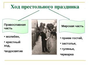 Ход престольного праздника Православная часть Мирская часть молебен, крестный