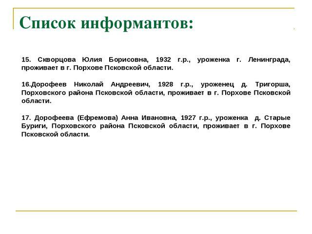 Список информантов: 15. Скворцова Юлия Борисовна, 1932 г.р., уроженка г. Лени...