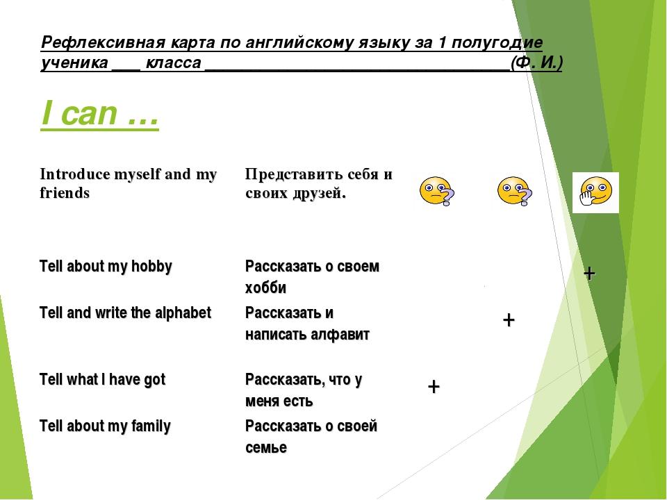 Рефлексивная карта по английскому языку за 1 полугодие ученика ___ класса ___...