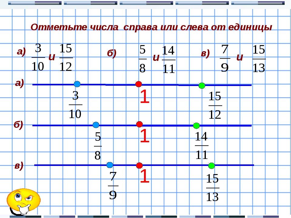 Отметьте числа справа или слева от единицы а) б) в) 1 1 1 а) б) в) и и и