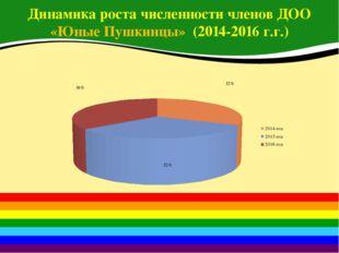 Динамика роста численности членов ДОО «Юные Пушкинцы» (2014-2016 г.г.)