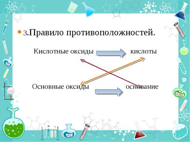 3.Правило противоположностей. Кислотные оксиды кислоты Основные оксиды основ...