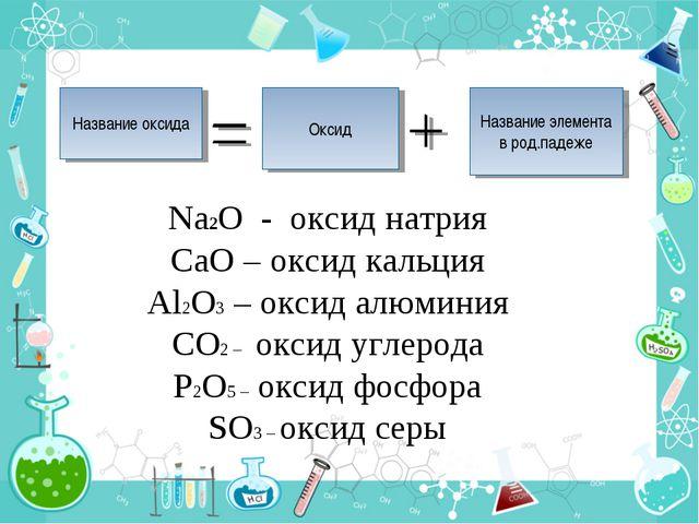 Название оксида Оксид Название элемента в род.падеже Na2O - оксид натрия СaO...