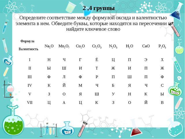 Определите соответствие между формулой оксида и валентностью элемента в нем....