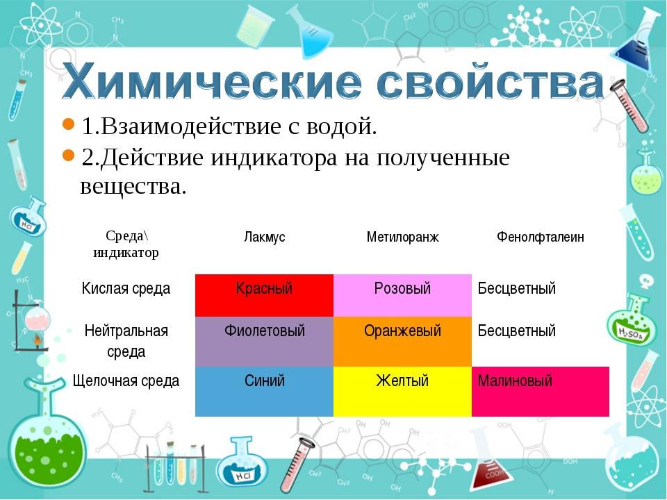 1.Взаимодействие с водой. 2.Действие индикатора на полученные вещества. Среда...