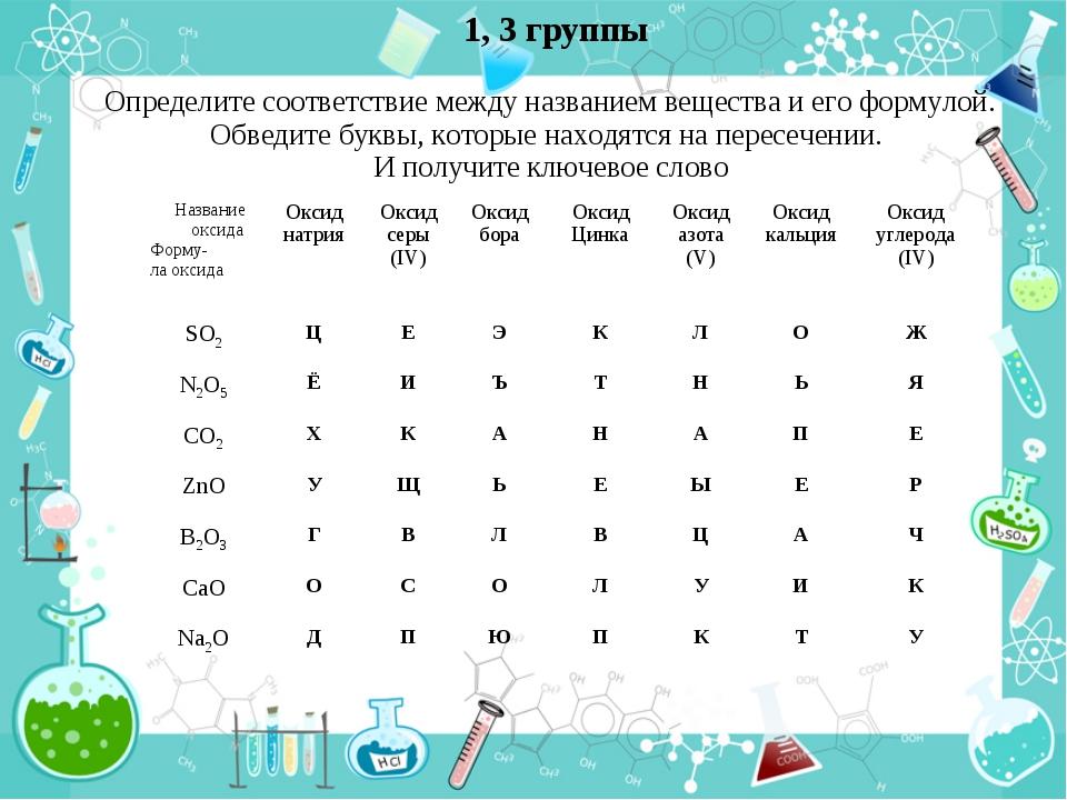 Определите соответствие между названием вещества и его формулой. Обведите бук...