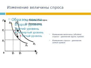 Изменение величины спроса Изменение величины (объёма) спроса – движение вдоль