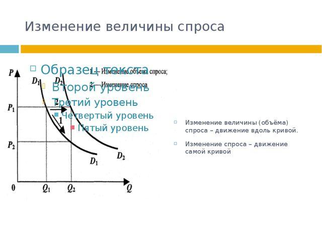 Изменение величины спроса Изменение величины (объёма) спроса – движение вдоль...