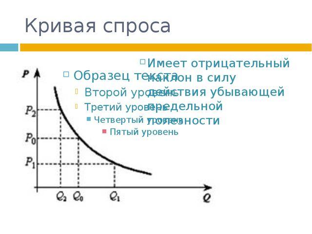 Кривая спроса Имеет отрицательный наклон в силу действия убывающей предельной...