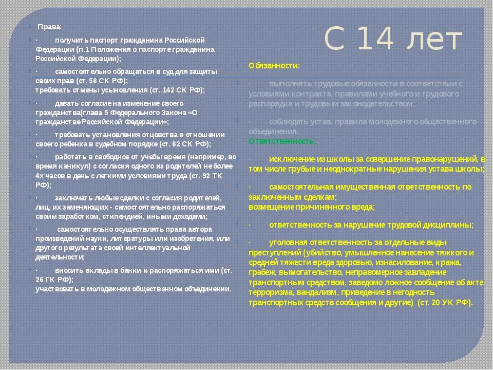 С 14 лет Права: ·получить паспорт гражданина Российской Федерации (п....
