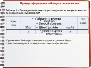 Пример оформления таблицы и сноски на нее: Таблица 1 – Распределение ответов