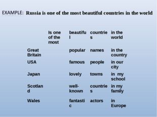 Russia is one of the most beautiful countries in the world Is one of the mos