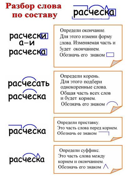 C:\Users\User\Desktop\Памятки\algoritm_razbora_slova_po_sostavu.jpg