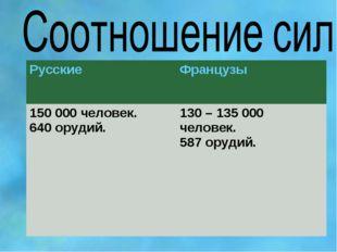 РусскиеФранцузы 150 000 человек. 640 орудий.130 – 135 000 человек. 587 оруд