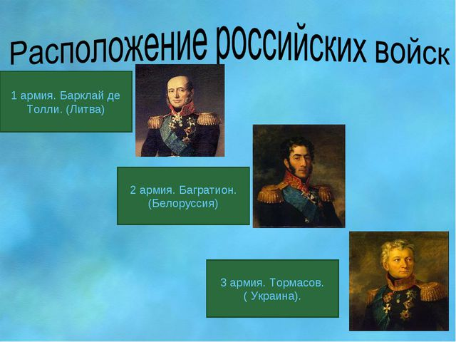 1 армия. Барклай де Толли. (Литва) 2 армия. Багратион. (Белоруссия) 3 армия....
