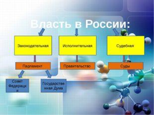 Власть в России: Законодательная Исполнительная Судебная Парламент Правительс
