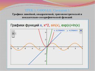 ТРЕК 1. GOOGLE. Сценарий 1. Графики линейной, квадратичной, тригонометрическо