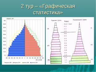 2 тур – «Графическая статистика»