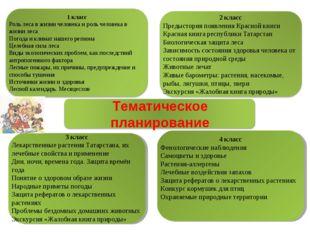1 класс Роль леса в жизни человека и роль человека в жизни леса Погода и клим