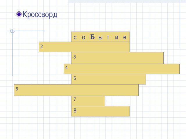 Кроссворд соБытие 2 3...