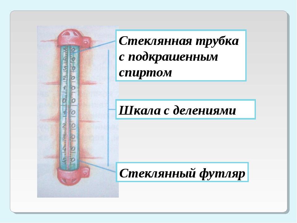 Стеклянная трубка с подкрашенным спиртом Шкала с делениями Стеклянный футляр
