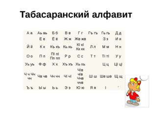 Табасаранский алфавит Аа Аь аь Б б В в Г г Гъ гъ Гь гь Д д Е е Ё ё Ж ж Жв жв