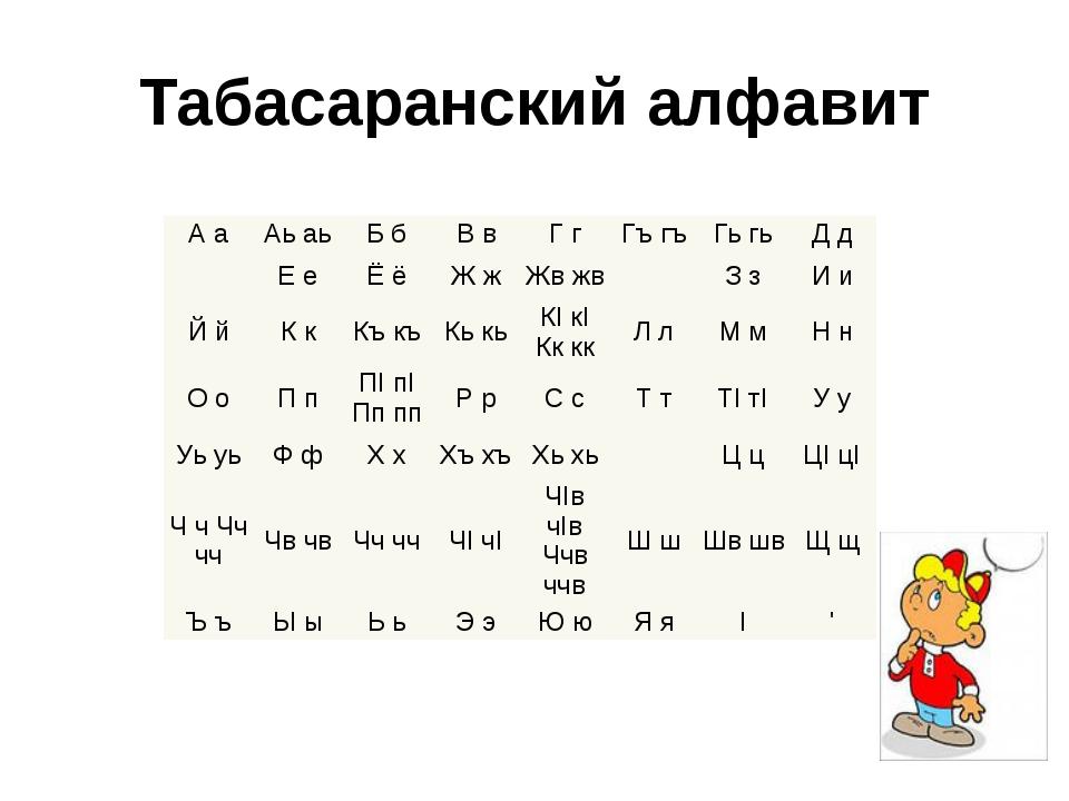Табасаранский алфавит Аа Аь аь Б б В в Г г Гъ гъ Гь гь Д д Е е Ё ё Ж ж Жв жв...