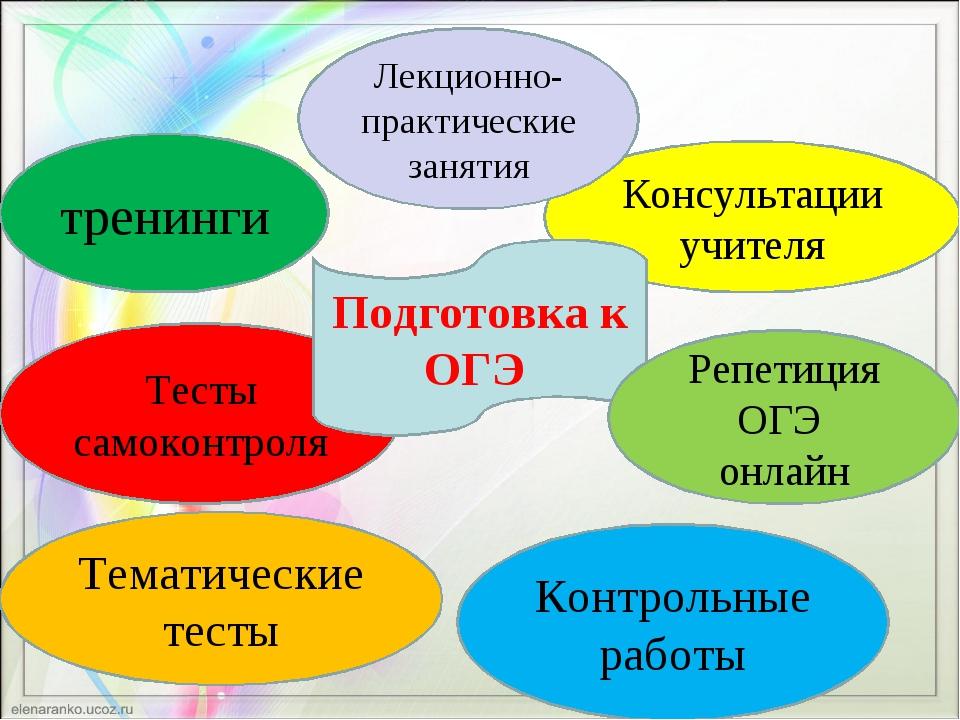 Тесты самоконтроля Консультации учителя Подготовка к ОГЭ тренинги Репетиция О...