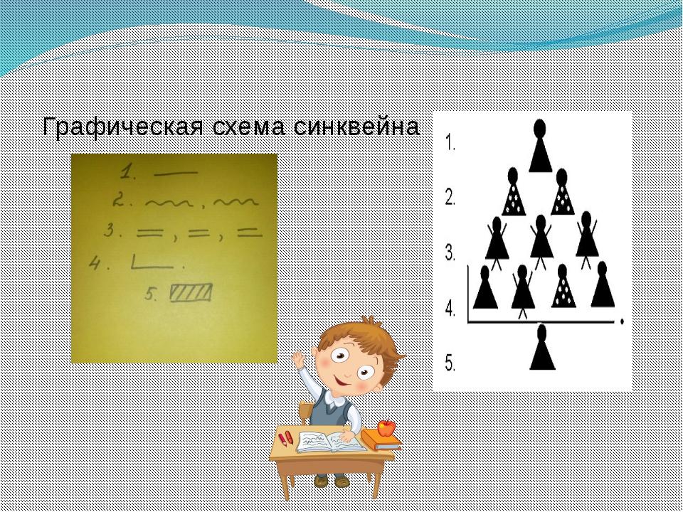 Графическая схема синквейна