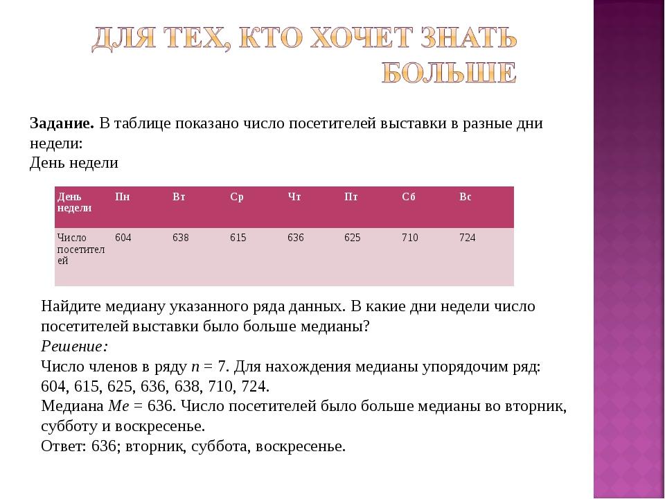 Задание. В таблице показано число посетителей выставки в разные дни недели: Д...